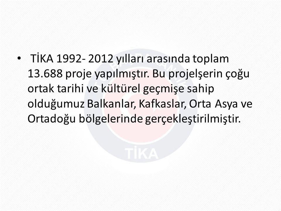 • TİKA 1992- 2012 yılları arasında toplam 13.688 proje yapılmıştır. Bu projelşerin çoğu ortak tarihi ve kültürel geçmişe sahip olduğumuz Balkanlar, Ka