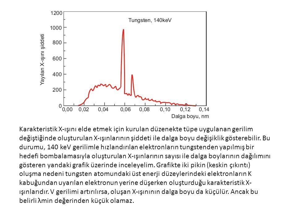 Karakteristik X-ışını elde etmek için kurulan düzenekte tüpe uygulanan gerilim değiştiğinde oluşturulan X-ışınlarının şiddeti ile dalga boyu değişikli