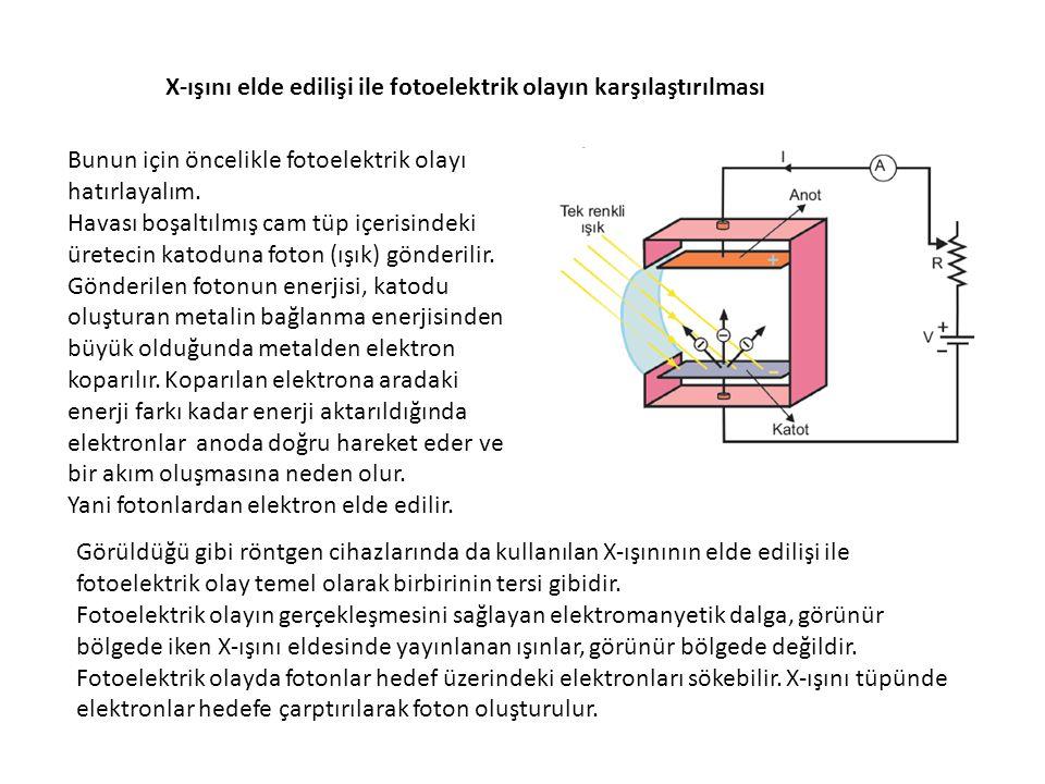 Bunun için öncelikle fotoelektrik olayı hatırlayalım. Havası boşaltılmış cam tüp içerisindeki üretecin katoduna foton (ışık) gönderilir. Gönderilen fo