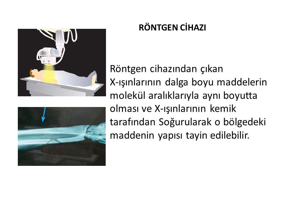 Röntgen cihazından çıkan X-ışınlarının dalga boyu maddelerin molekül aralıklarıyla aynı boyutta olması ve X-ışınlarının kemik tarafından Soğurularak o