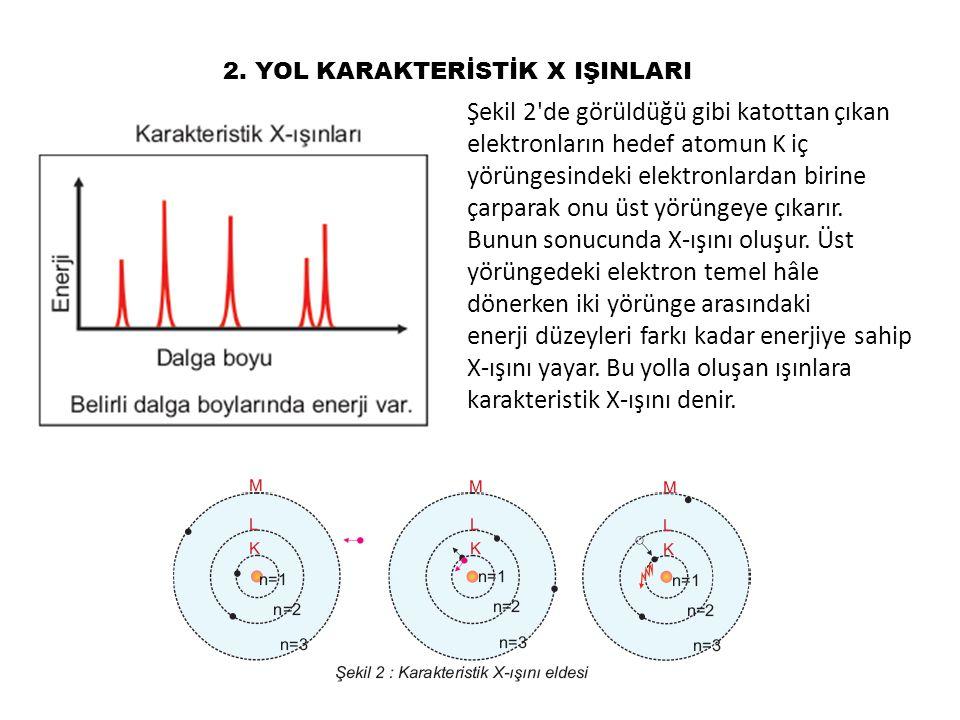 Şekil 2'de görüldüğü gibi katottan çıkan elektronların hedef atomun K iç yörüngesindeki elektronlardan birine çarparak onu üst yörüngeye çıkarır. Bunu