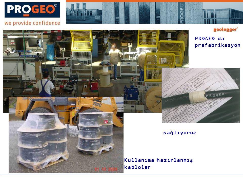 PROGEO da prefabrikasyon En kaliteli ürünleri sağlıyoruz Kullanıma hazırlanmış kablolar