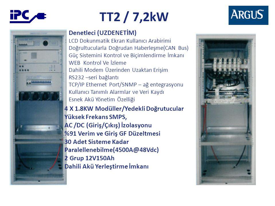 TT2 / 7,2kW 4 X 1.8KW Modüller/Yedekli Doğrutucular Yüksek Frekans SMPS, AC /DC (Giriş/Çıkış) İzolasyonu %91 Verim ve Giriş GF Düzeltmesi 30 Adet Sist