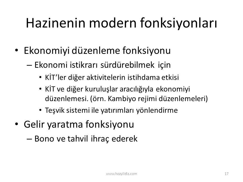 Hazinenin modern fonksiyonları • Ekonomiyi düzenleme fonksiyonu – Ekonomi istikrarı sürdürebilmek için • KİT'ler diğer aktivitelerin istihdama etkisi • KİT ve diğer kuruluşlar aracılığıyla ekonomiyi düzenlemesi.