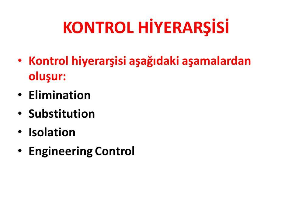KONTROL HİYERARŞİSİ • Kontrol hiyerarşisi aşağıdaki aşamalardan oluşur: • Elimination • Substitution • Isolation • Engineering Control