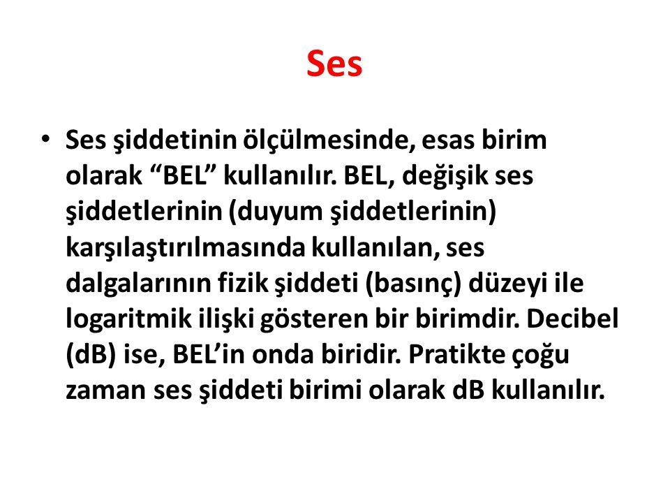 Ses • Ses şiddetinin ölçülmesinde, esas birim olarak BEL kullanılır.