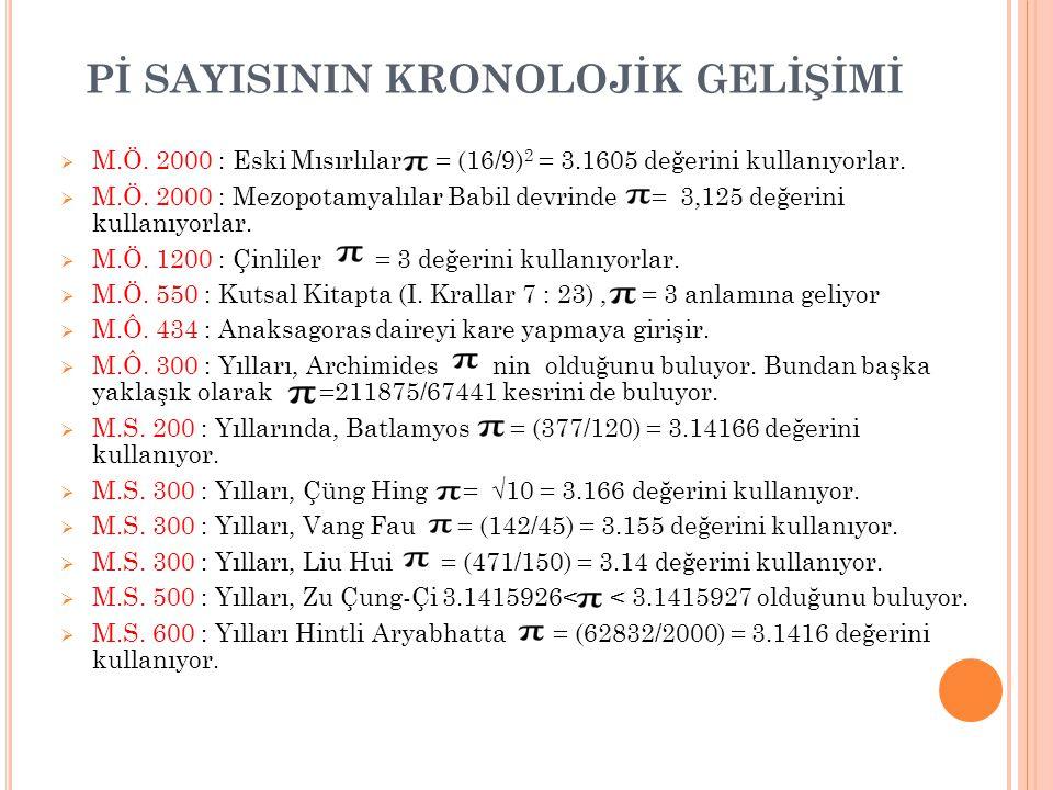 Pİ SAYISININ KRONOLOJİK GELİŞİMİ  M.Ö. 2000 : Eski Mısırlılar = (16/9) 2 = 3.1605 değerini kullanıyorlar.  M.Ö. 2000 : Mezopotamyalılar Babil devrin