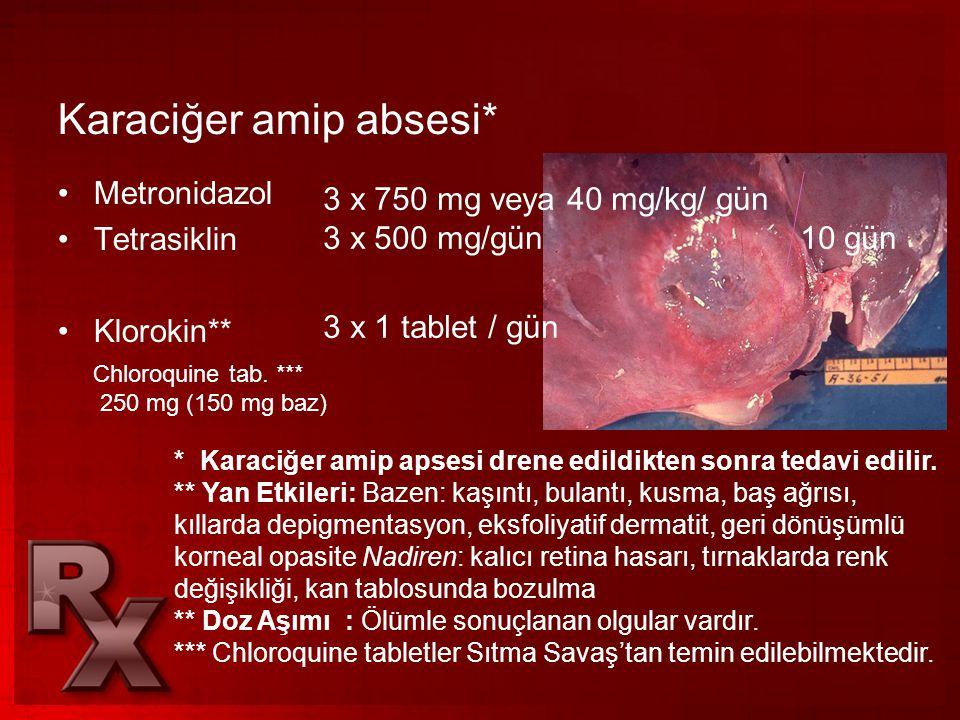 Karaciğer amip absesi* •Metronidazol •Tetrasiklin •Klorokin** Chloroquine tab. *** 250 mg (150 mg baz) 3 x 750 mg veya 40 mg/kg/ gün 3 x 500 mg/gün 10