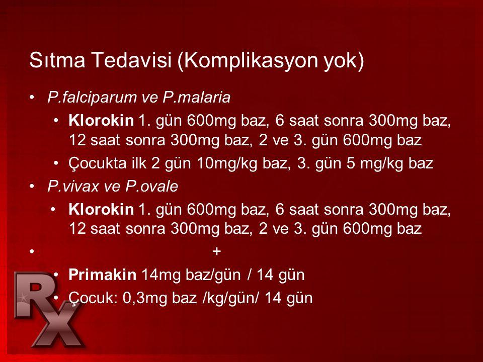 Sıtma Tedavisi (Komplikasyon yok) •P.falciparum ve P.malaria •Klorokin 1. gün 600mg baz, 6 saat sonra 300mg baz, 12 saat sonra 300mg baz, 2 ve 3. gün
