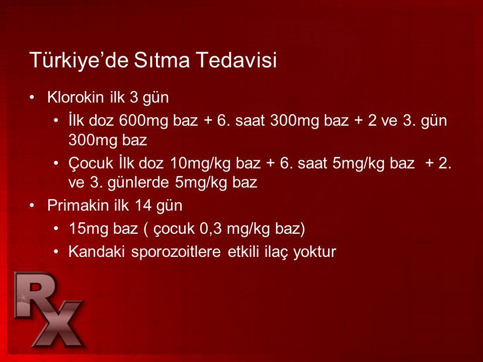 Türkiye'de Sıtma Tedavisi •Klorokin ilk 3 gün •İlk doz 600mg baz + 6. saat 300mg baz + 2 ve 3. gün 300mg baz •Çocuk İlk doz 10mg/kg baz + 6. saat 5mg/