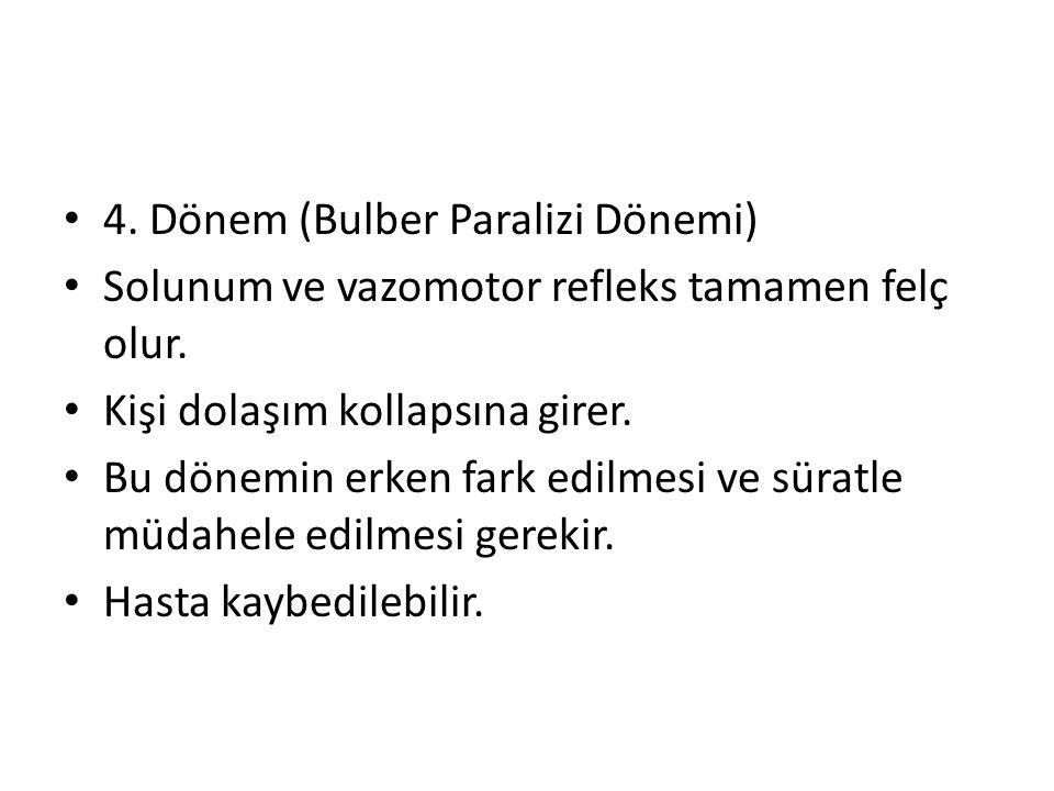 • 4.Dönem (Bulber Paralizi Dönemi) • Solunum ve vazomotor refleks tamamen felç olur.