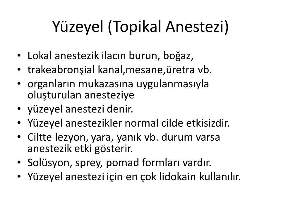Yüzeyel (Topikal Anestezi) • Lokal anestezik ilacın burun, boğaz, • trakeabronşial kanal,mesane,üretra vb.