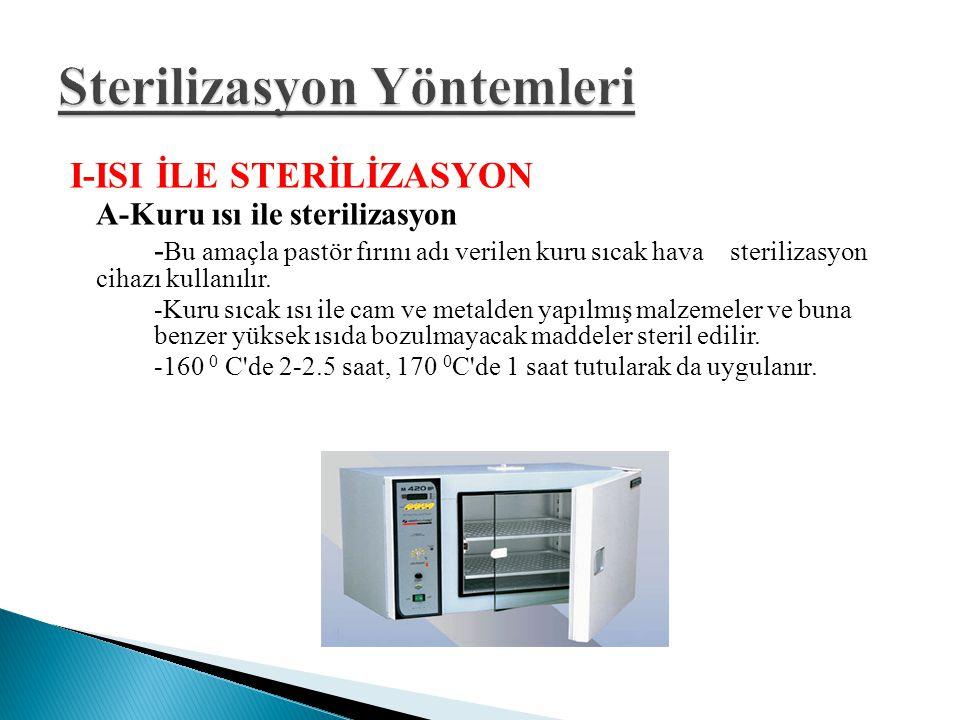 I-ISI İLE STERİLİZASYON A-Kuru ısı ile sterilizasyon - Bu amaçla pastör fırını adı verilen kuru sıcak hava sterilizasyon cihazı kullanılır. -Kuru sıca