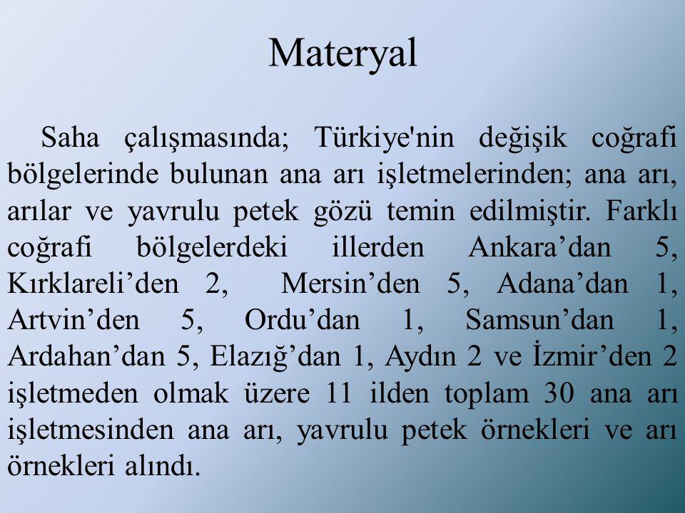 Materyal Saha çalışmasında; Türkiye'nin değişik coğrafi bölgelerinde bulunan ana arı işletmelerinden; ana arı, arılar ve yavrulu petek gözü temin edil