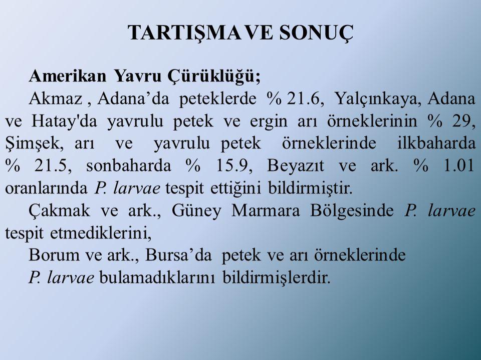 TARTIŞMA VE SONUÇ Amerikan Yavru Çürüklüğü; Akmaz, Adana'da peteklerde % 21.6, Yalçınkaya, Adana ve Hatay'da yavrulu petek ve ergin arı örneklerinin %