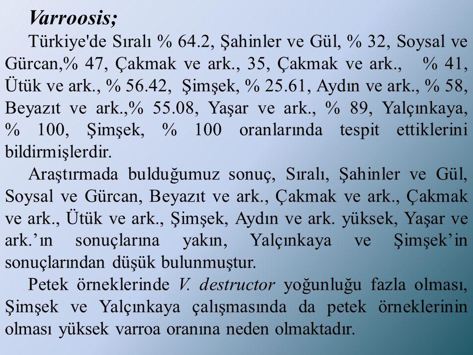 Varroosis; Türkiye'de Sıralı % 64.2, Şahinler ve Gül, % 32, Soysal ve Gürcan,% 47, Çakmak ve ark., 35, Çakmak ve ark., % 41, Ütük ve ark., % 56.42, Şi