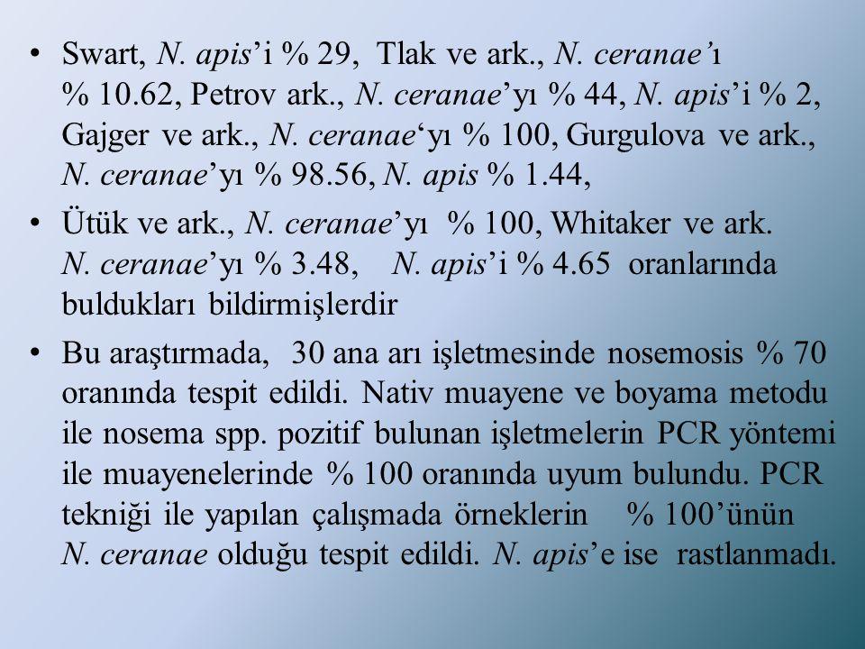 • Swart, N. apis'i % 29, Tlak ve ark., N. ceranae'ı % 10.62, Petrov ark., N. ceranae'yı % 44, N. apis'i % 2, Gajger ve ark., N. ceranae'yı % 100, Gurg
