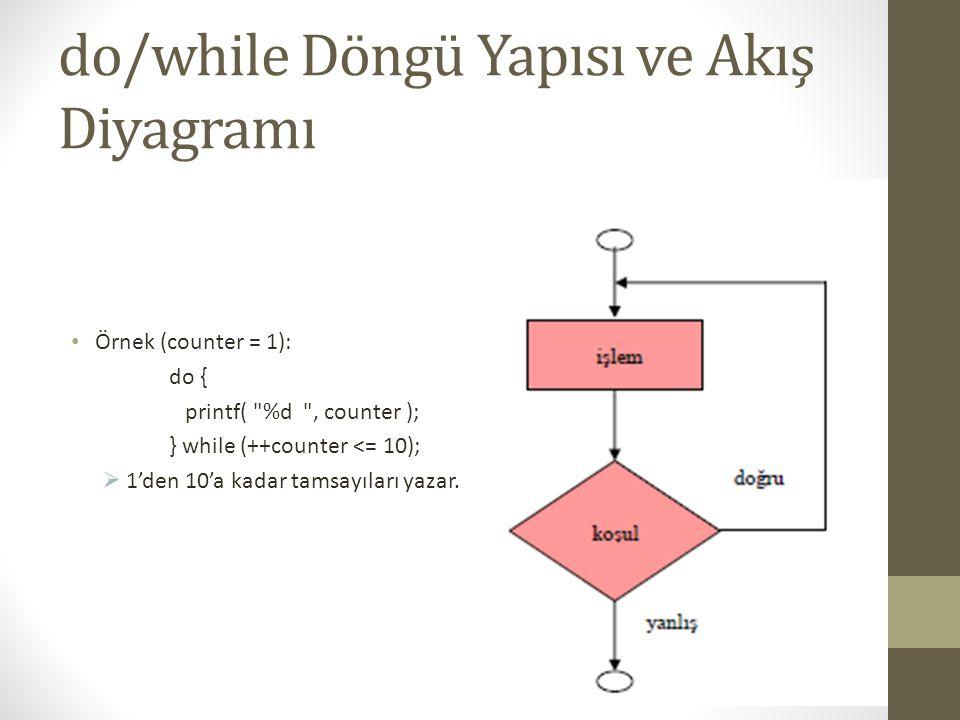 do/while Döngü Yapısı ve Akış Diyagramı • Örnek (counter = 1): do { printf( %d , counter ); } while (++counter <= 10);  1'den 10'a kadar tamsayıları yazar.