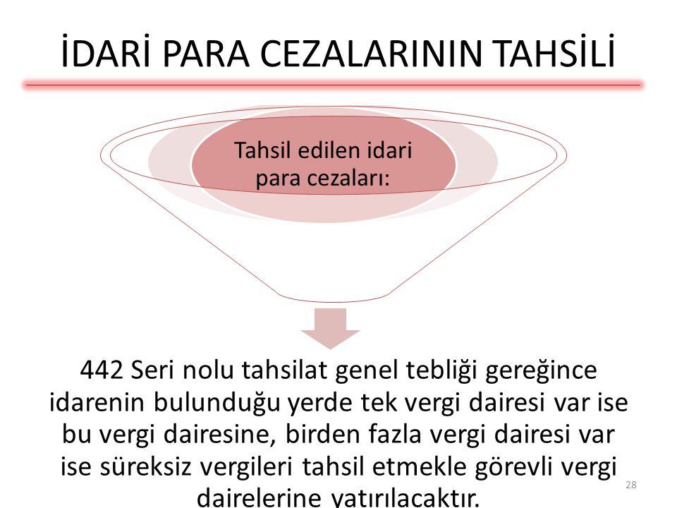 İDARİ PARA CEZALARININ TAHSİLİ 5326 SAYILI YASA GEREĞİ YAPILACAK İŞLEMLER •1- 17. maddenin 3. ve 4. fıkraları gereği: idari para cezaları genel bütçey