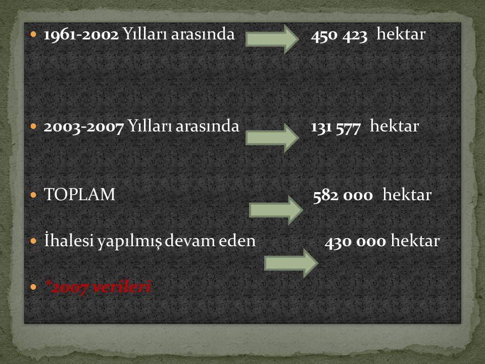  1961-2002 Yılları arasında 450 423 hektar  2003-2007 Yılları arasında 131 577 hektar  TOPLAM 582 000 hektar  İhalesi yapılmış devam eden 430 000