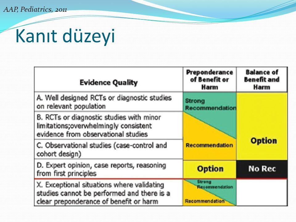 Kanıt düzeyi AAP, Pediatrics, 2011