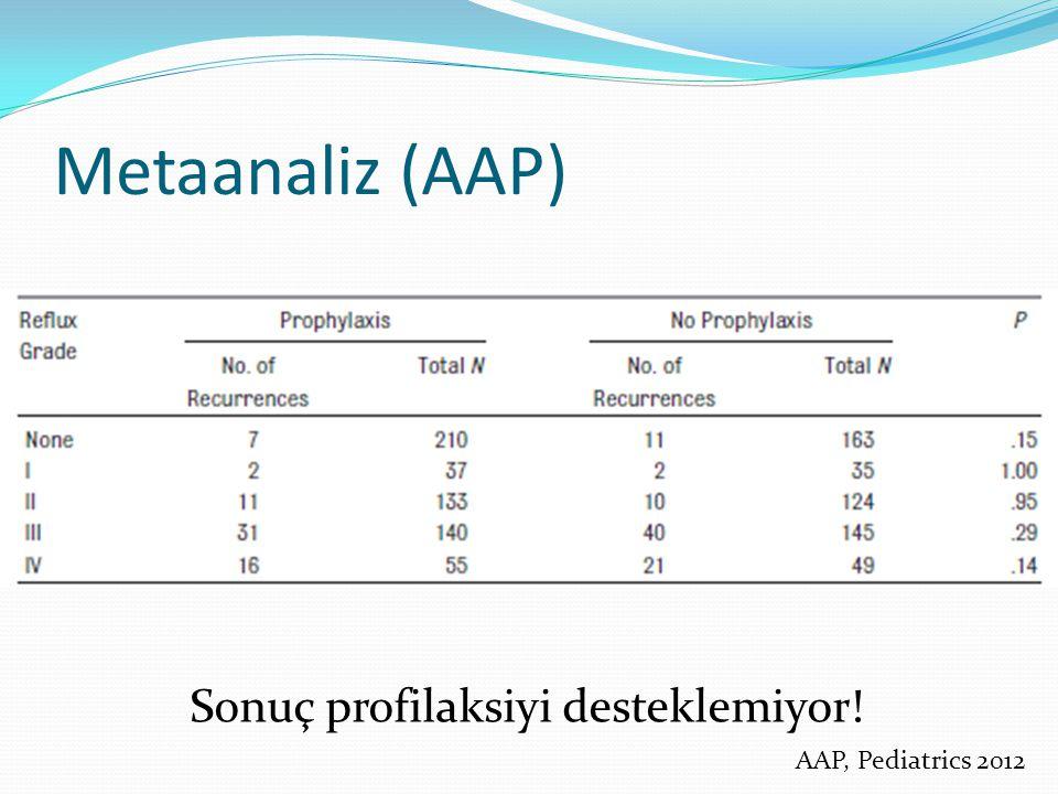 Metaanaliz (AAP) Sonuç profilaksiyi desteklemiyor! AAP, Pediatrics 2012