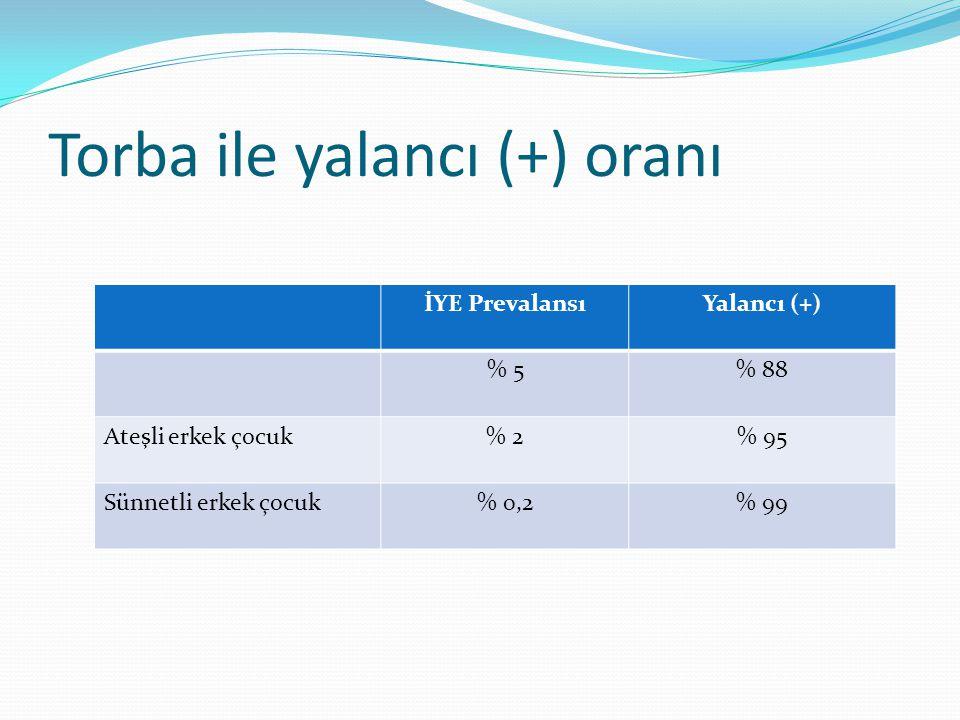 Tedavi Oral tedavi IV tedavi kadar etkin Yalnızca ağızdan alamayan veya toksik görünümde olan çocuğa 24-48 saat parenteral tedavi Kanıt düzeyi: A Süre 7 - 14 gün seçilebilir Kanıt düzeyi: B