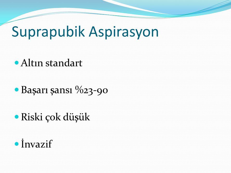 Oral tedavi seçenekleri Saadeh SA, Mattoo TK; Pediatr Nephrol 2011 AntibiyotikDoz Cefixime8 mg/kg/gün (2 doza böl.) Cefdinir14 mg/kg/gün (2 doza böl.) Amoxicillin-clavulanate25-45 mg/kg/gün (2-3 doza böl.) Ciprofloxacin20-30 mg/kg/gün (2 doza böl.)