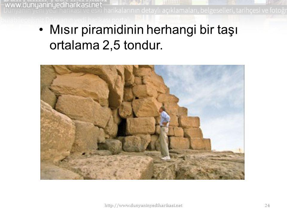 •Mısır piramidinin herhangi bir taşı ortalama 2,5 tondur. 24http://www.dunyaninyediharikasi.net