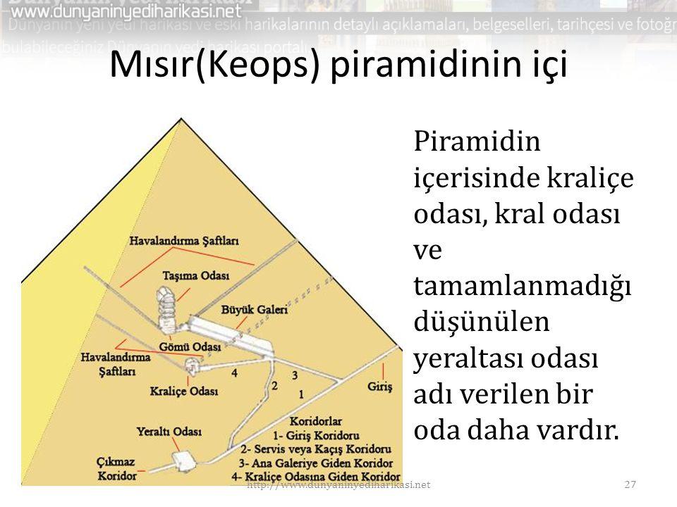 Mısır(Keops) piramidinin içi • Piramidin içerisinde kraliçe odası, kral odası ve tamamlanmadığı düşünülen yeraltası odası adı verilen bir oda daha var