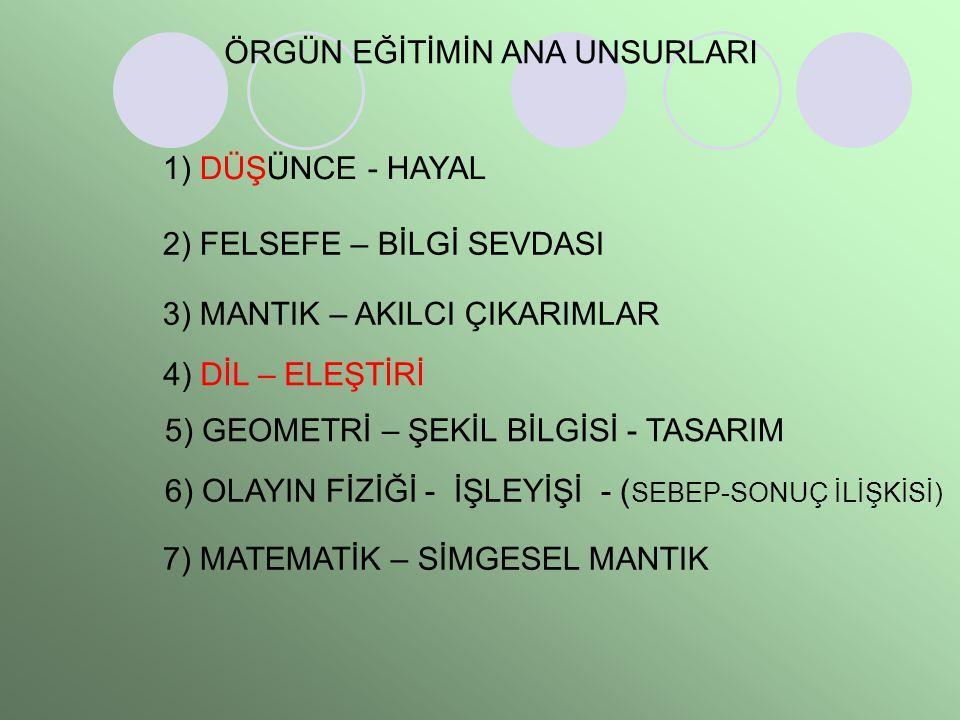 ÖRGÜN EĞİTİMİN ANA UNSURLARI 1) DÜŞÜNCE - HAYAL 2) FELSEFE – BİLGİ SEVDASI 3) MANTIK – AKILCI ÇIKARIMLAR 5) GEOMETRİ – ŞEKİL BİLGİSİ - TASARIM 6) OLAY