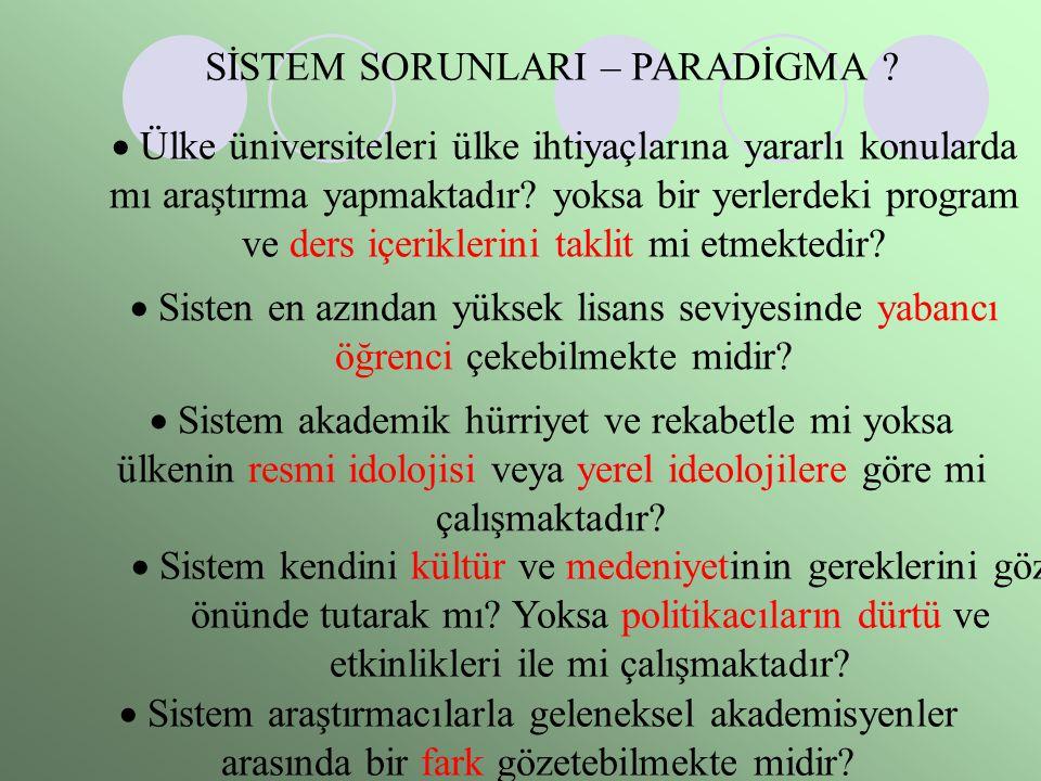 SİSTEM SORUNLARI – PARADİGMA .
