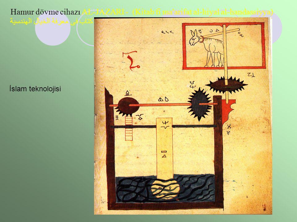Hamur dövme cihazı AL-JAZARI - (Kitab fi ma'arifat al-hiyal al-handassiyya) كتاب فى معرفة الخيال الهندسية İslam teknolojisi