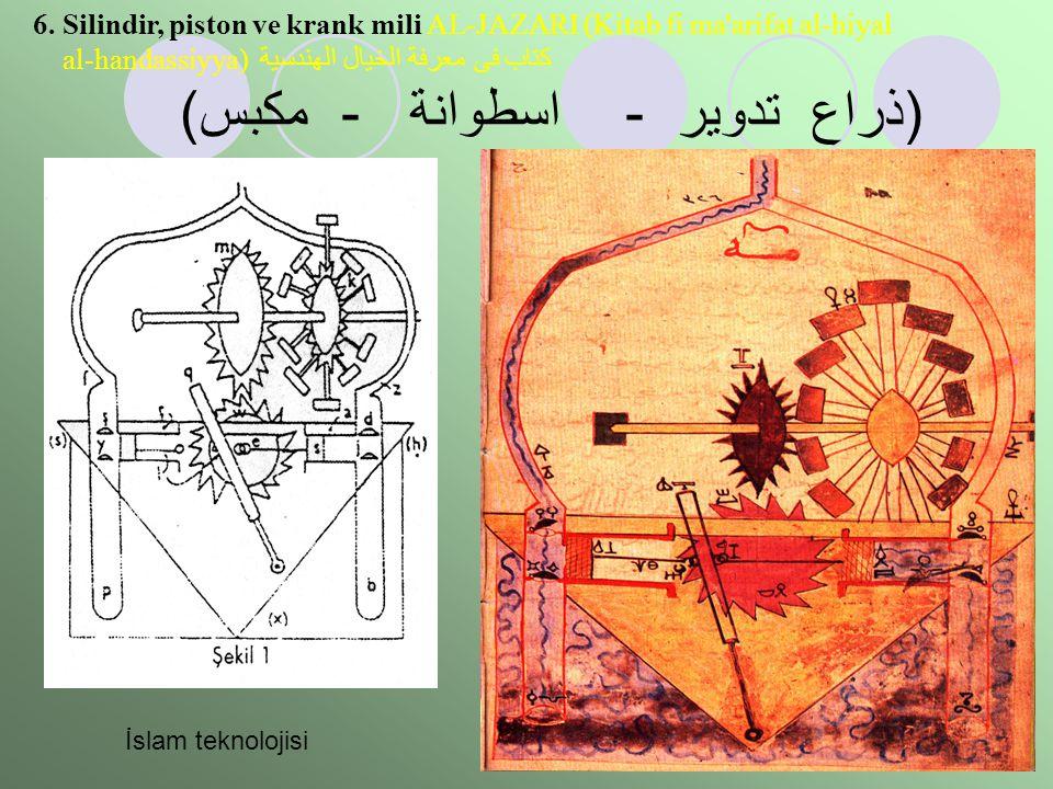 6. Silindir, piston ve krank mili AL-JAZARI (Kitab fi ma'arifat al-hiyal al-handassiyya) كتاب فى معرفة الخيال الهندسية ( ذراع تدوير - اسطوانة - مكبس )