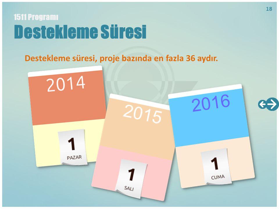 Destekleme süresi, proje bazında en fazla 36 aydır. 1511 Programı Destekleme Süresi 18