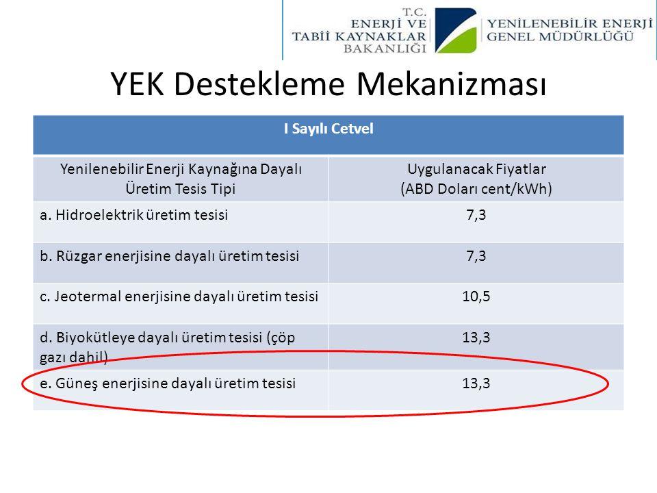 YEK Destekleme Mekanizması I Sayılı Cetvel Yenilenebilir Enerji Kaynağına Dayalı Üretim Tesis Tipi Uygulanacak Fiyatlar (ABD Doları cent/kWh) a. Hidro