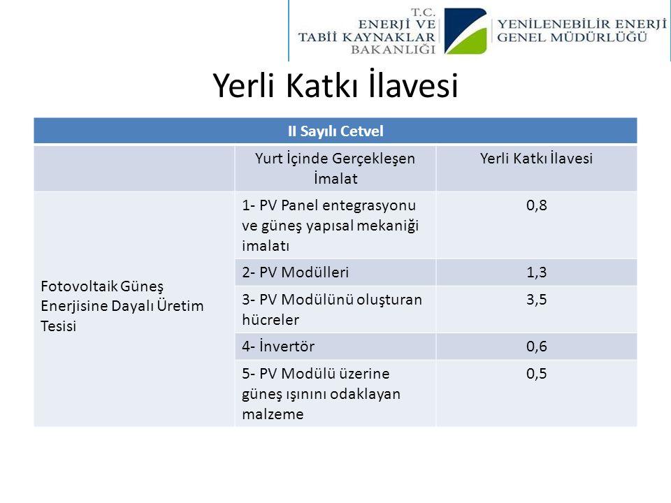 Yerli Katkı İlavesi Yurt İçinde İmal Edilen Aksam Bütünleştirici ParçalarYerli Aksam Oranı [%} PV panel entegrasyonu ve güneş yapısal mekaniği imalatı 1.