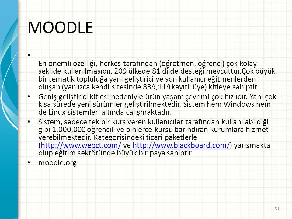 MOODLE • Moodle, herkesce kullanılabilecek bir çevrimiçi ders yönetim sistemidir. • Moodle açık kaynak kodlu ve ücretsiz bir yazılımdır. Moodle kelime
