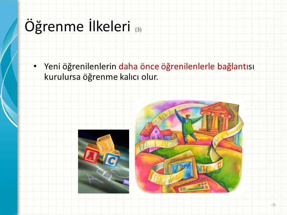 -8- Öğrenme İlkeleri (2) • Öğrenme – basitten karmaşığa, – kolaydan zora, – somuttan soyuta, – yakın çevreden uzak çevreye doğru oluşur. Somut bilgile