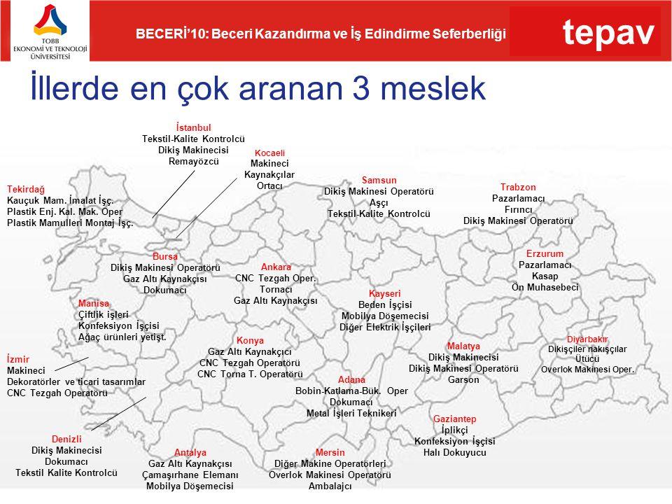 tepav BECERİ'10: Beceri Kazandırma ve İş Edindirme Seferberliği İstanbul Tekstil-Kalite Kontrolcü Dikiş Makinecisi Remayözcü Tekirdağ Kauçuk Mam. İmal