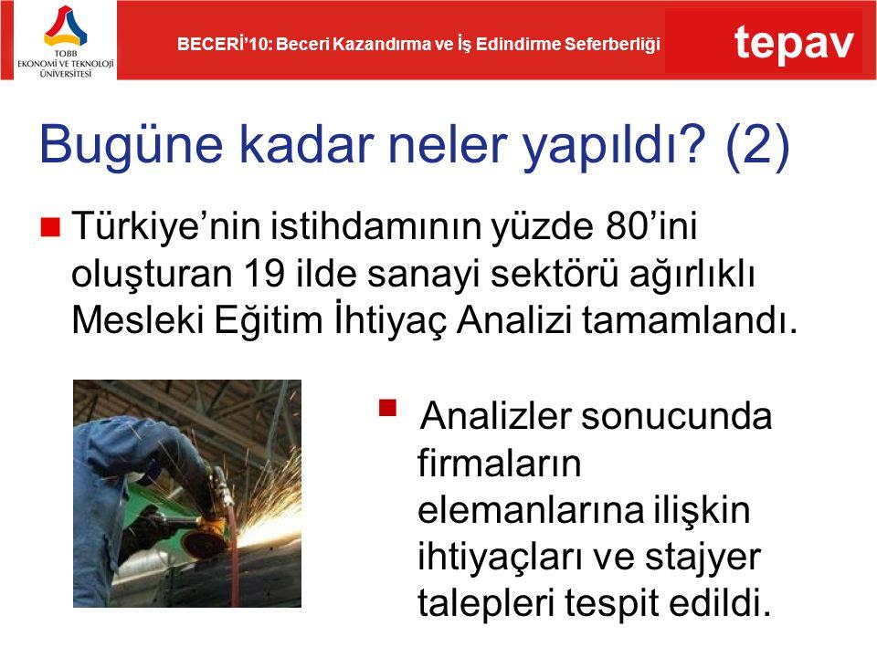 tepav BECERİ'10: Beceri Kazandırma ve İş Edindirme Seferberliği Bugüne kadar neler yapıldı? (2)  Türkiye'nin istihdamının yüzde 80'ini oluşturan 19 i