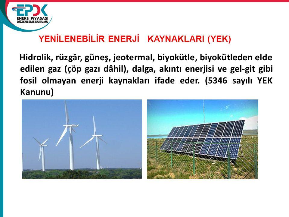 YENİLENEBİLİR ENERJİ KAYNAKLARI (YEK) Hidrolik, rüzgâr, güneş, jeotermal, biyokütle, biyokütleden elde edilen gaz (çöp gazı dâhil), dalga, akıntı ener