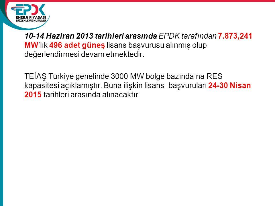 10-14 Haziran 2013 tarihleri arasında EPDK tarafından 7.873,241 MW'lık 496 adet güneş lisans başvurusu alınmış olup değerlendirmesi devam etmektedir.