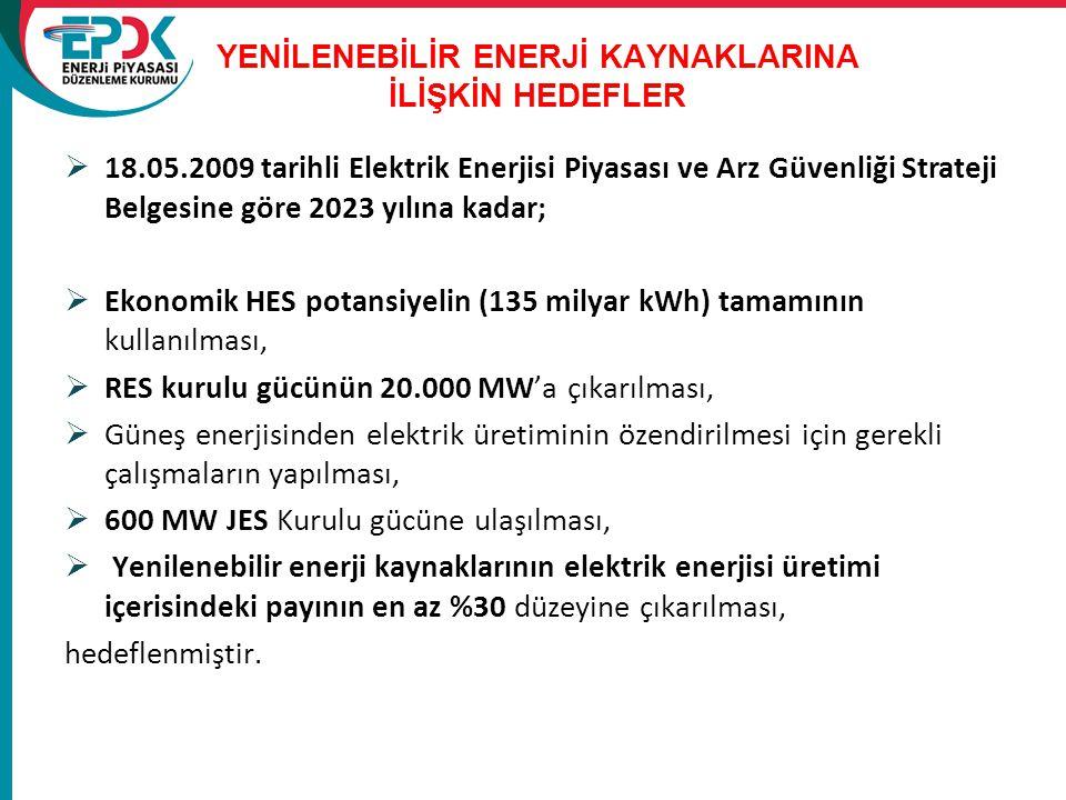 YENİLENEBİLİR ENERJİ KAYNAKLARINA İLİŞKİN HEDEFLER  18.05.2009 tarihli Elektrik Enerjisi Piyasası ve Arz Güvenliği Strateji Belgesine göre 2023 yılın