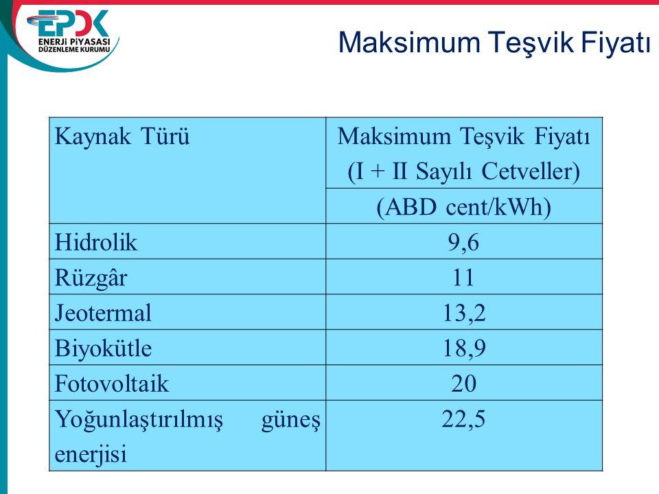 Kaynak Türü Maksimum Teşvik Fiyatı (I + II Sayılı Cetveller) (ABD cent/kWh) Hidrolik9,6 Rüzgâr11 Jeotermal13,2 Biyokütle18,9 Fotovoltaik20 Yoğunlaştır