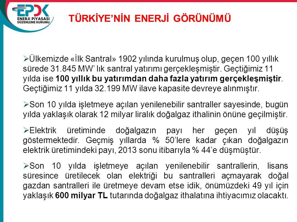  Ülkemizde «İlk Santral» 1902 yılında kurulmuş olup, geçen 100 yıllık sürede 31.845 MW' lık santral yatırımı gerçekleşmiştir. Geçtiğimiz 11 yılda ise