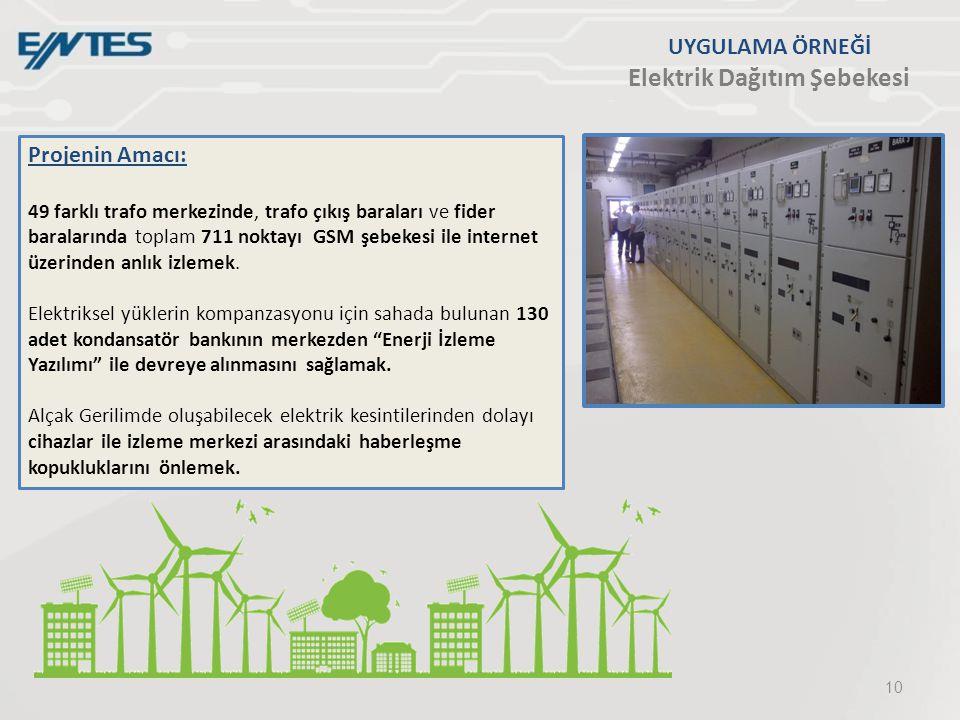 10 UYGULAMA ÖRNEĞİ Elektrik Dağıtım Şebekesi Projenin Amacı: 49 farklı trafo merkezinde, trafo çıkış baraları ve fider baralarında toplam 711 noktayı