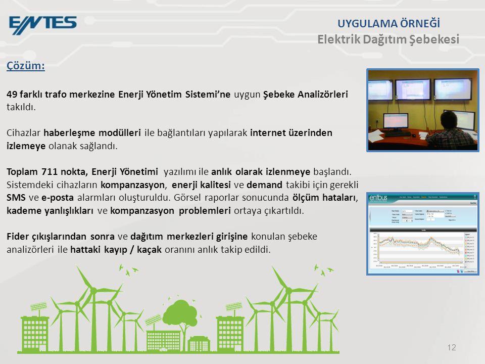 12 Çözüm: 49 farklı trafo merkezine Enerji Yönetim Sistemi'ne uygun Şebeke Analizörleri takıldı.