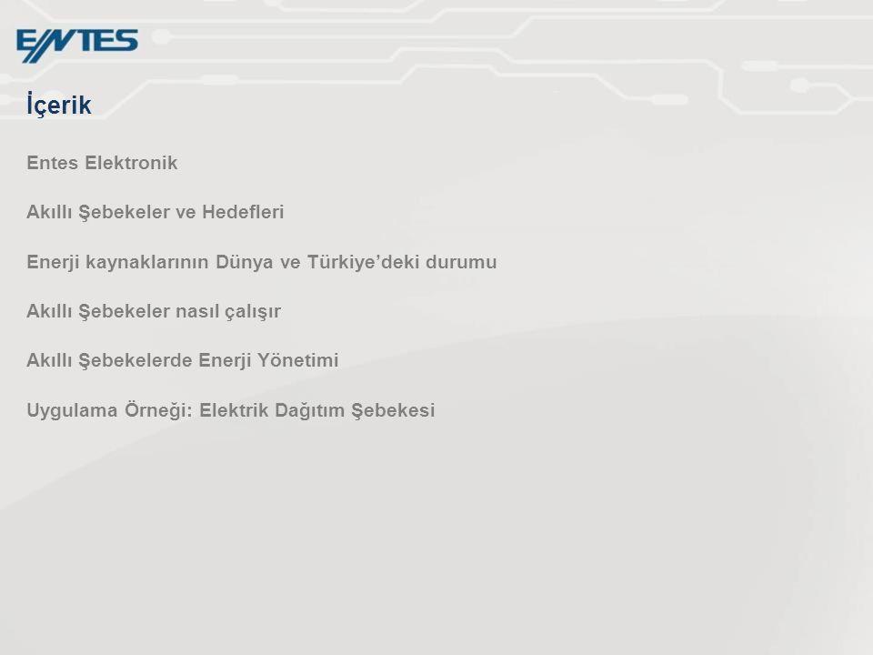 İçerik Entes Elektronik Akıllı Şebekeler ve Hedefleri Enerji kaynaklarının Dünya ve Türkiye'deki durumu Akıllı Şebekeler nasıl çalışır Akıllı Şebekelerde Enerji Yönetimi Uygulama Örneği: Elektrik Dağıtım Şebekesi