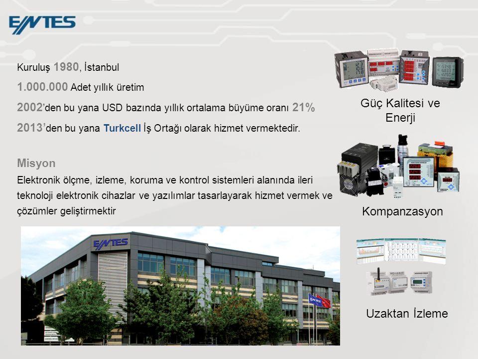 Kuruluş 1980, İstanbul 1.000.000 Adet yıllık üretim 2002 'den bu yana USD bazında yıllık ortalama büyüme oranı 21% 2013' den bu yana Turkcell İş Ortağ